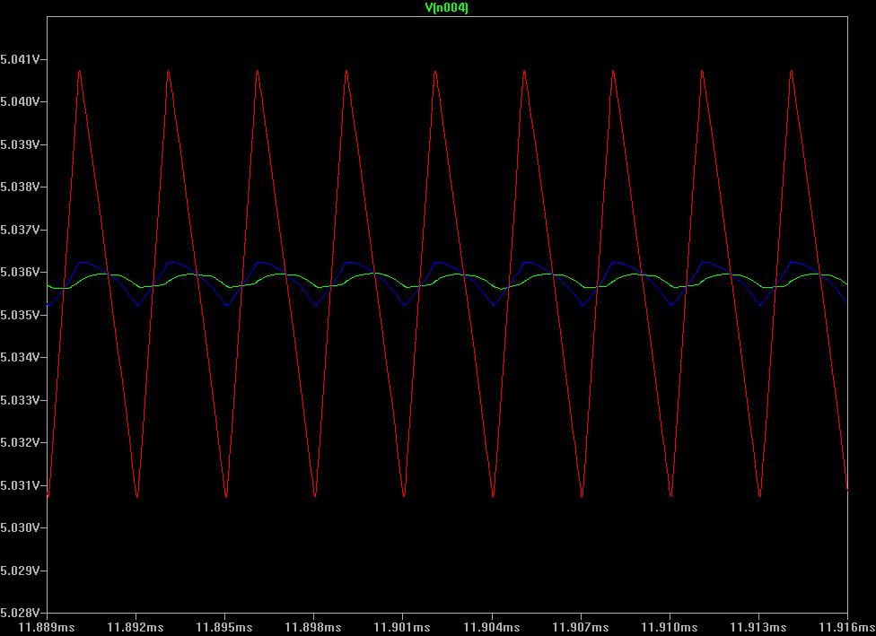 Circuit VR: Simple Buck Converters   Hackaday