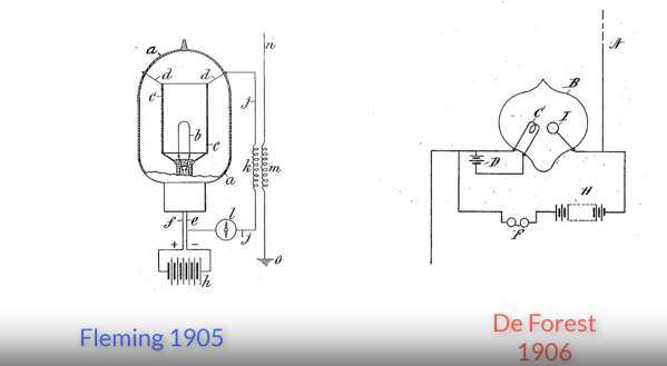 Fleming and De Forest Rectifier Patents