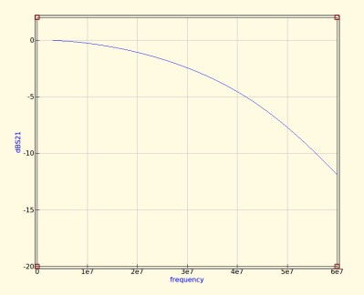 The revised curve from the filter with preferred values.