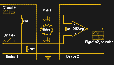 The Hot And Cold Of Balanced Audio | Hackaday