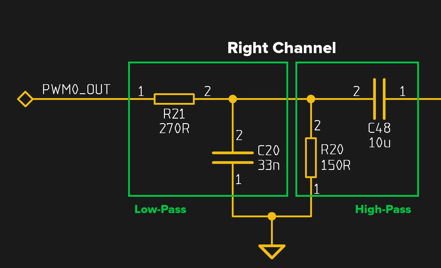 Behind The Pin: How The Raspberry Pi Gets Its Audio | Hackaday