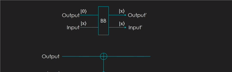 Quantum Computing For Computer Scientists | Hackaday