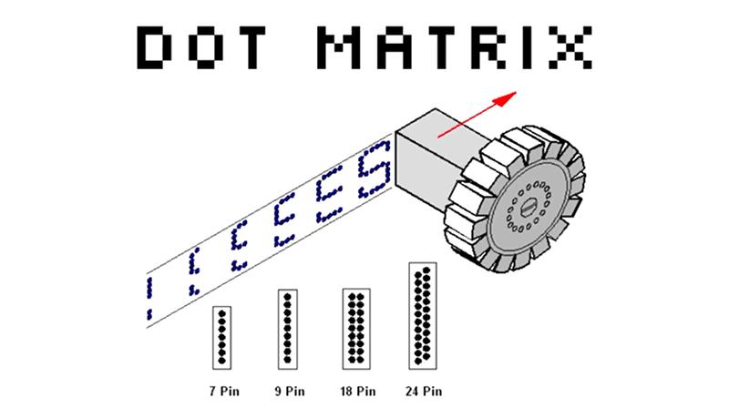 Python Resurrects Dot Matrix Printing | Hackaday
