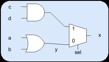 Logic Analyzers For FPGAs: A Verilog Odyssey   Hackaday