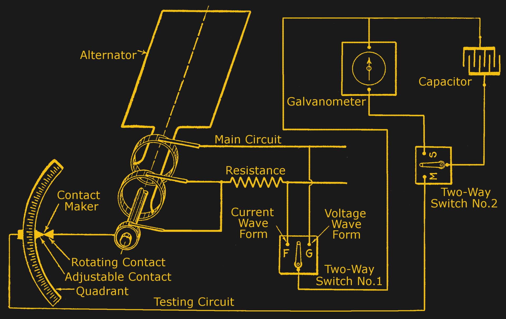 Ray Tube Diagram Wiring Diagram Or Schematic