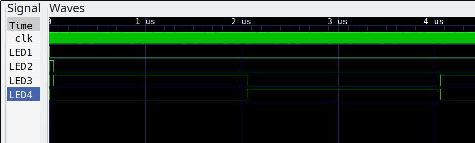 FPGA Testbenches Made Easier | Hackaday