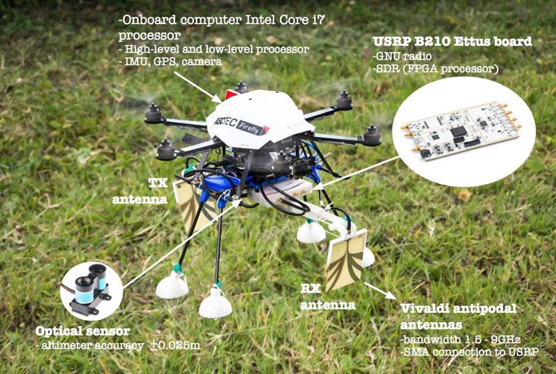 Drone + Ground Penetrating Radar = Mine Detector? | Hackaday