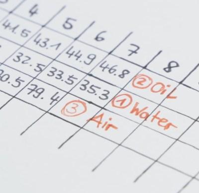Thermal measurement results