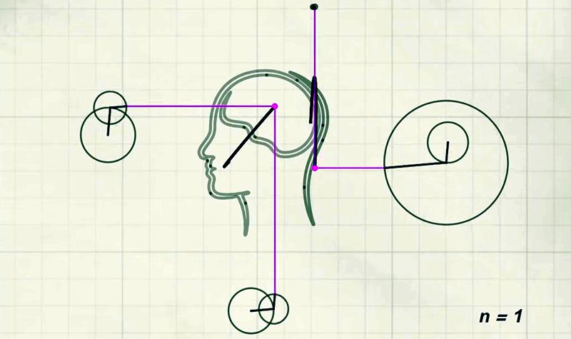 Explaining Fourier Again