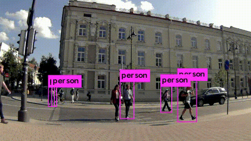 Project Shows How To Use Machine Learning To Detect Pedestrians