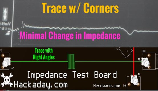 Right Angles have Minimal Impact on Impedance