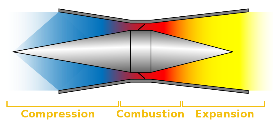 Scramjet Engines On The Long Road To Mach 5 | Hackaday