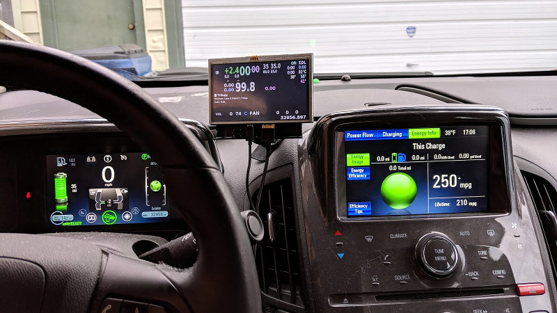 Juicing Up The Chevy Volt With Raspberry Pi | Hackaday