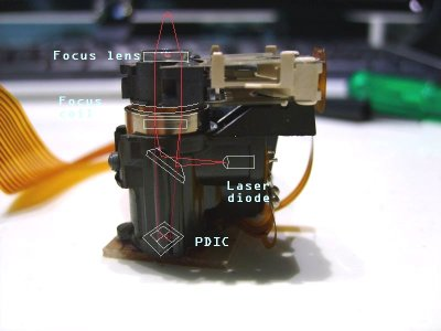An annotated picture of the CD player laser assembly. Zim 256 [CC BY-SA 3.0]
