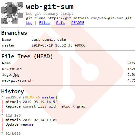 Easy Git Repository Summaries With Web-git-sum | Hackaday