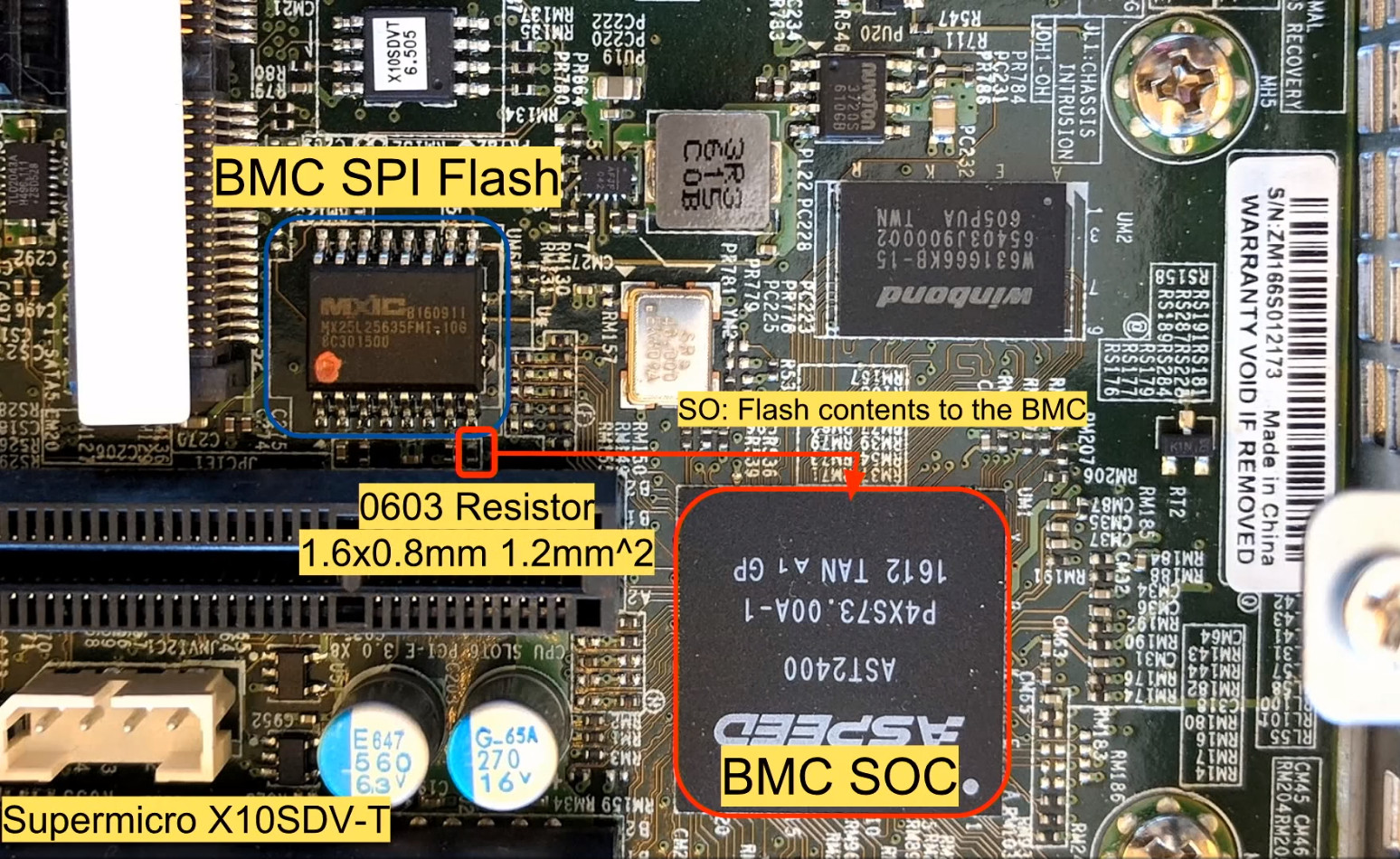 What Happened With Supermicro? | Hackaday