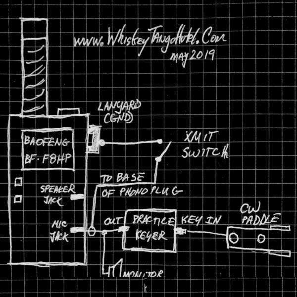 Using A Cheap Handheld Radio As A Morse Transceiver | Hackaday