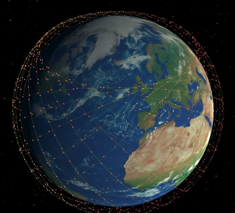 Everything We Know About SpaceX's Starlink Network | Hackaday