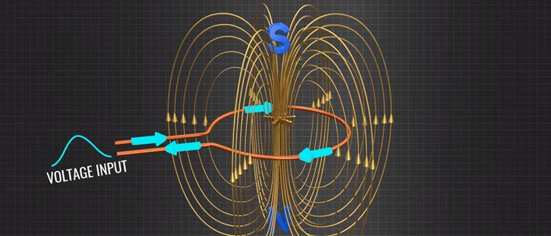 The Physics Behind Antennas | Hackaday