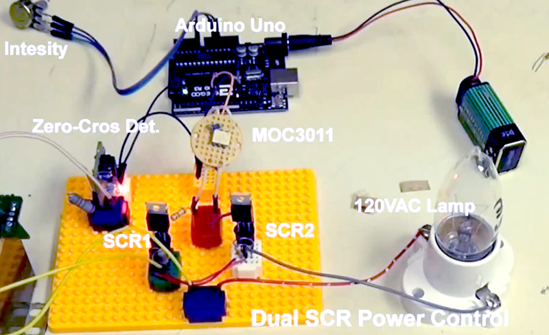 the basics of scrs hackadaythe basics of scrs