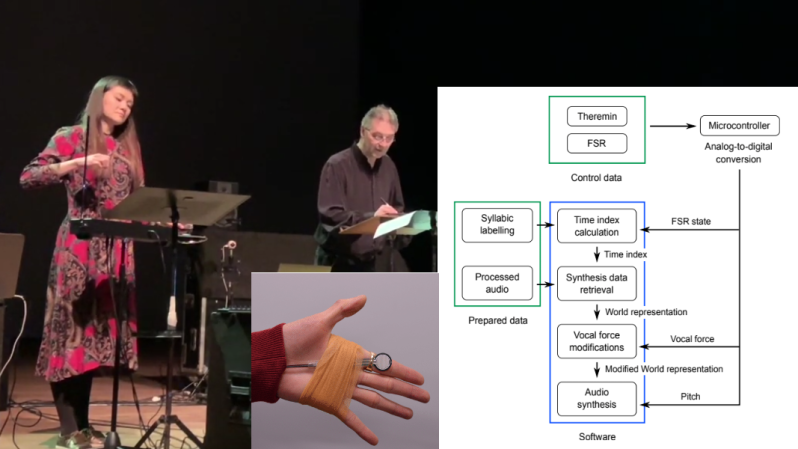 The Theremin Gets A Voice | Hackaday