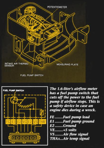 Sd Wiper Motor Wiring Diagram on