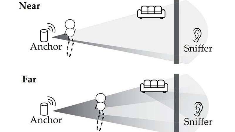 hack-wifi-Cropped-1.jpg?w=800