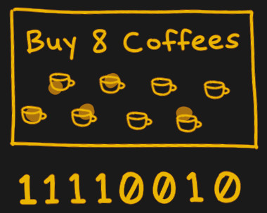 The bitfield explained as a coffee shop loyalty card.