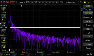 An FFT spectrum of the Riden's output.