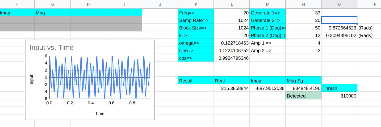 DSP Spreadsheet The Goertzel Algorithm Is Fourier's Simpler ...