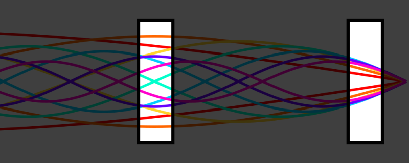 Overlapping harmonics with two sample pickup locations highlighted
