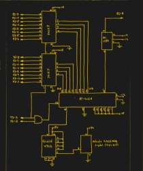pet interface serial