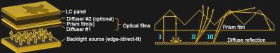 LCD display 1