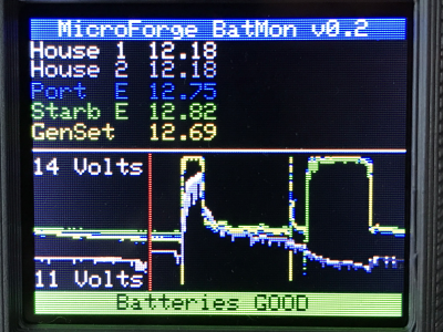 Multi-Channel Battery Monitor Aces First Sea Trial