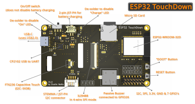 FreeTouchDeck Upgrades Its Hardware and Its Name: ESP32 Touchdown