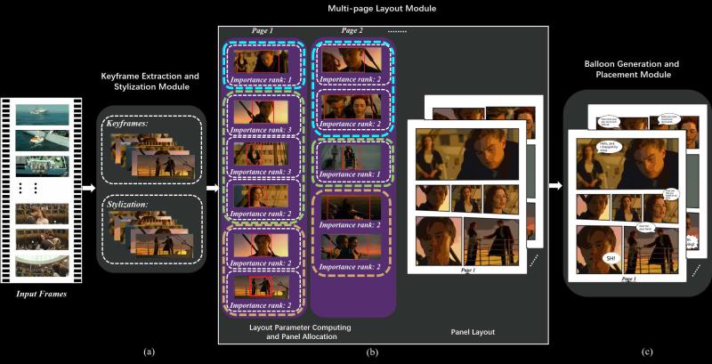 movie to comic book pipeline diagram
