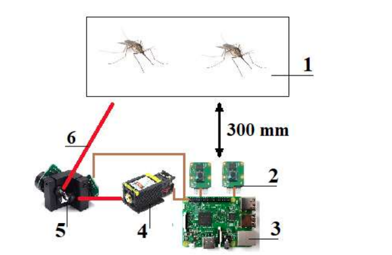 Laser Zap That Mosquito