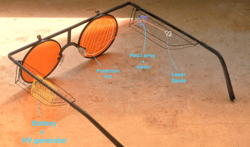 Laser Augmented Reality Glasses Show You The Way