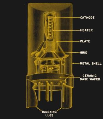 Inside a Nuvistor tube.