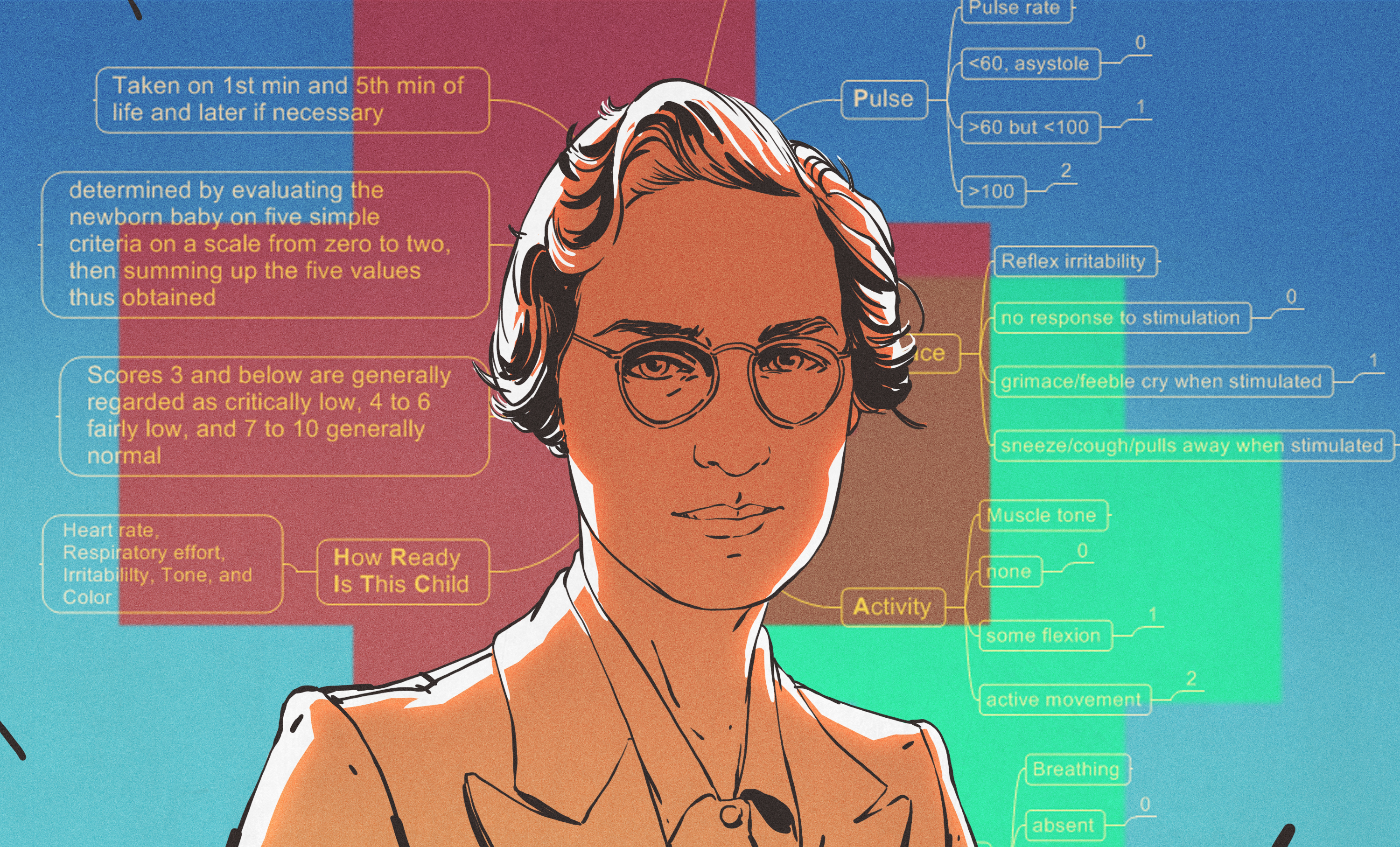 Virginia Apgar May Have Saved Your Life