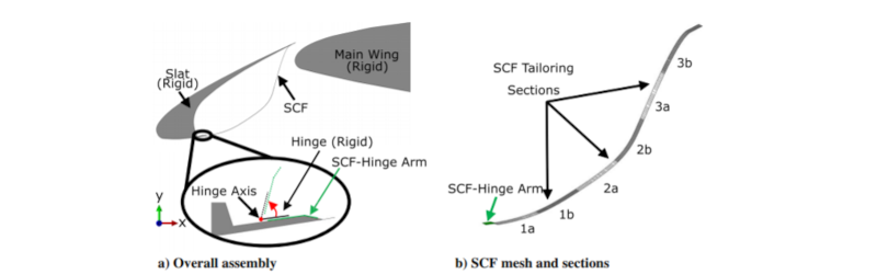 Quiet Wings, with Shape Memory Alloy