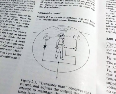 Horowitz and Hill's Transistor Man