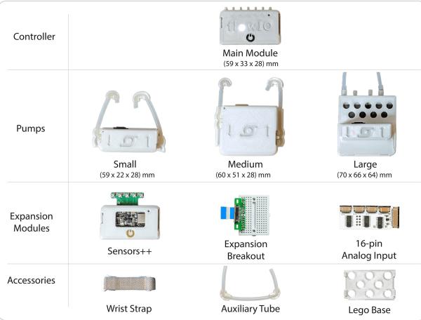 flow IO module options