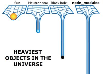 Node_modules folder meme