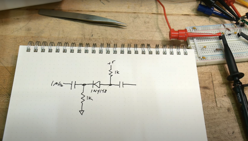 Is a Diode a Switch?